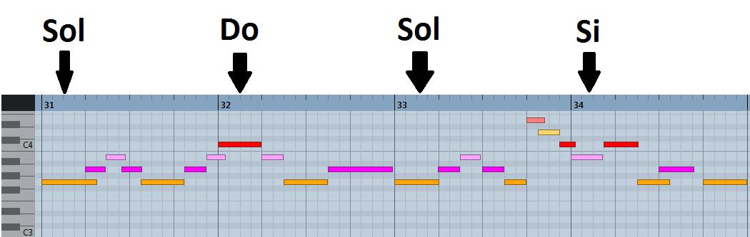 pianoroll : notes sur les temps forts d'une mélodie en sol majeur