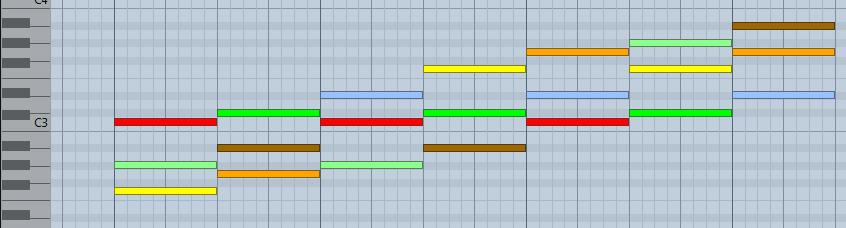 pianoroll : harmonisation de la gamme de fa mineur
